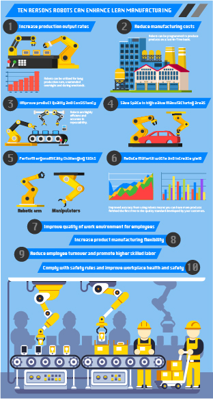 10 reasons robots can enhance lean manufacturing thumbnail